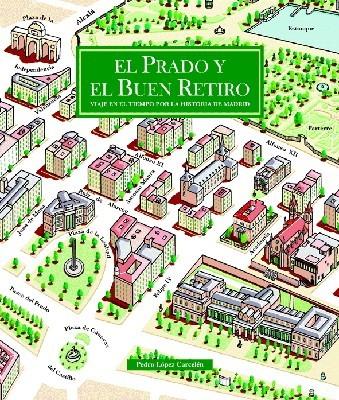 El Prado y el Buen Retiro